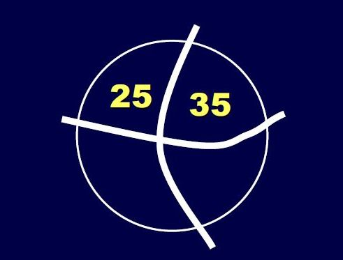 Rencontre 25-35